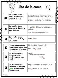 Uso de la coma / Comma rules Spanish by Bravo Spanish Grammar, Spanish Language Learning, Teaching Spanish, Teaching English, Spanish Teacher, Spanish Alphabet, Bilingual Classroom, Bilingual Education, Spanish Classroom