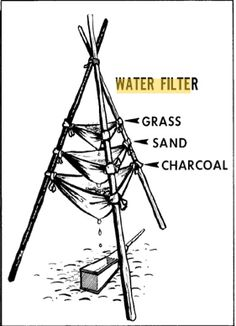 INSTANT SURVIVAL TIP: Improvised Water Filter. Not sure where you would come up with charcoal in a survival situation though.