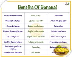 Clean Eating List, Banana Facts, Prevent Heart Attack, Banana Benefits, Boost Immune System, Bone Health, Diet Meal Plans, Healthy Skin, Meal Planning