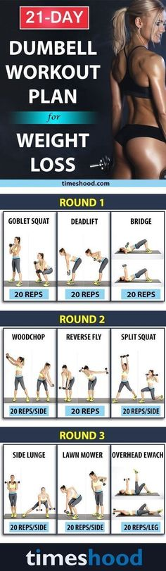 dumbbell workout plan for fast weight loss