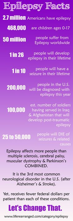 epilepsy facts and figures -- part of a powerful series on epilepsy at Life Rearranged