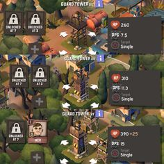 Guard Tower Levels