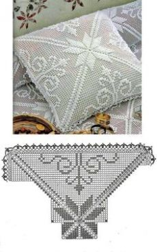 Best 12 How to crochet a solid granny square – SkillOfKing. Crochet Pillow Cases, Crochet Cushion Cover, Crochet Cushions, Filet Crochet, Crochet Motif, Crochet Doilies, Crochet Edgings, Crochet Shirt, Crochet Bedspread Pattern