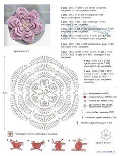 Цветок описание на русском языке