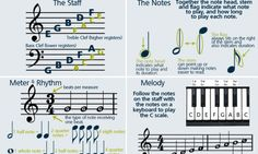 Learn how to read sheet music using these simple steps!