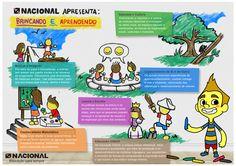 infograficos filmes infantis - Pesquisa Google