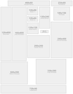 Web banner name and sizes.