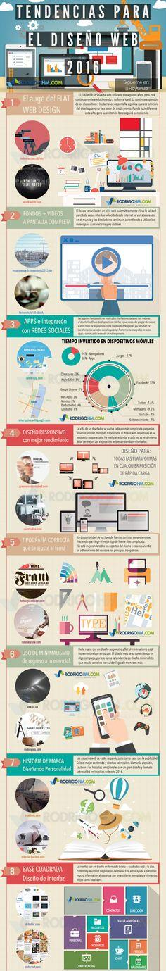 8 tendencias del Diseño web actual #infografia #infographic #design