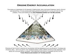 Orgone is the universal Life force, the basic building block of all organic and inorganic matter on the material planet. ORGONE is also known as prana, life force, ki, chi, mana, universal energy...etc