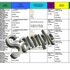 This lesson plan template is engineered with the use of Houghton-Mifflin in mind. You can easily change any of the columns heading to best suit you...