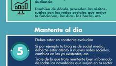 9 hábitos que todo bloguero debe tener #infografia #infographic #socialmedia