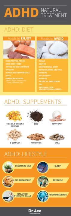 Symptoms of ADHD, Diet & Treatment ADHD Natural Treatment Infographic Chart - From Dr. Axe -  Food is Medicine (Note: A balanced diet, sleep and exercise are key. Research is mixed on the benefits of many complementary treatments.)