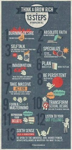 13 Steps described in 'Think & Grow Rich' #EntrepreneurMind #Goals