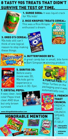Food of the 90's