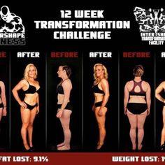 Nikki's Intershape Transformation Fitness Transformation, Work Hard, Healthy Living, Lose Weight, Challenges, Working Hard, Healthy Life, Hard Work, Healthy Lifestyle
