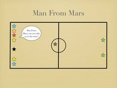 Physical Education Games - Man From Mars warm up games Physical Education Activities, Pe Activities, Health And Physical Education, Activity Games, Dementia Activities, Movement Activities, Gym Games For Kids, Summer Camp Games, Camping Games