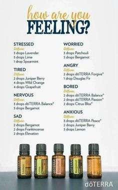 Diffusing blends for emotions - Dõterra