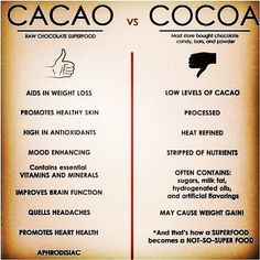 Good to know! ( #cacao vs. #cocoa ) #chocolate