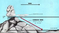 Being able to identify and even anticipate local wind conditions can only improve your boating enjoyment.