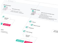 Been working on a lot of sitemaps and userflows recently, so I customized a template for ISL.