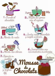 Recipe - Chocolate Mousse