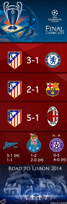 The Road to Lisbon - Atletico Madrid