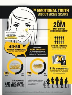 Discover the Best Solutions for Treating Pimple Scars With No Threat of Any Harm
