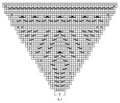 "Thistle in Bloom - Gestrickte DROPS Lappen in ""Belle"" mit Lochmuster. - Free pattern by DROPS Design"