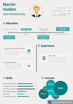 How To Write A Resume.net Fair Infographic Resume Infographic8682 On Pinterest