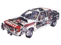 "germancarsblog: "" Audi Quattro rally car """