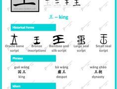 wáng 王 king