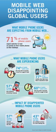 How the Mobile Web is Disappointing Global Users #mobile #web #experience