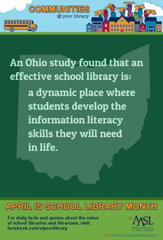 Reason # An Ohio study found that an effective school library is: a dynamic place where students develop the information literacy skills they will need in life. Information Literacy, Teacher Librarian, Daily Facts, Literacy Skills, Ya Books, Workplace, Quotations, Ohio, Students