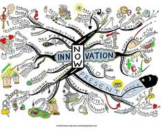An Awesome Innovation Mindmap for Teachers ~ Educational Technology and Mobile Learning