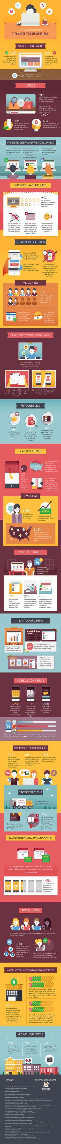 In dit gastblog vind je65 onmisbare feiten uit de consumentenpsychologie die toepasbaar zijn op e-commerce.Dat langzame…