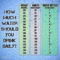 Morning Fitness Motivation For Your Healthy Body - Smart Women Life Fitness Motivation, Weight Loss Motivation, Fitness Workouts, Get Healthy, Healthy Tips, Healthy Habits, Eating Healthy, Healthy Drinks, Healthy Choices