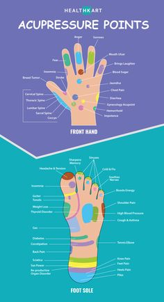 Acupressure Points To Promote Good Health Causes Of Mouth Ulcers, What Causes Tooth Decay, How To Prevent Cavities, Pediatric Dentist, Bone Loss, Oral Surgery, Acupressure Points, Acupressure Treatment, Best Oral