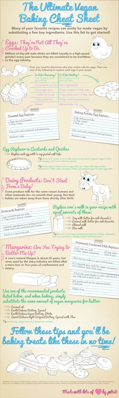 Ultimate Vegan Baking Cheat Sheet | MindBodyGreen