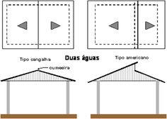 telhados em duas aguas com vidro - Pesquisa Google