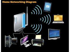 Wifi internet network Du & etisalat technician router in Motor city 0556789741