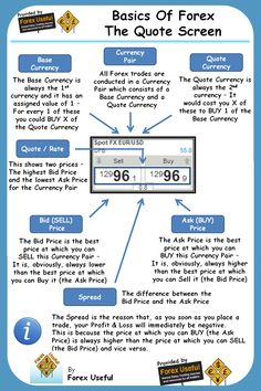Basics Of Forex The Quote Screen Infographic