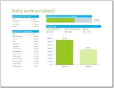 10 Free Budget Spreadsheets for Excel – Savvy Spreadsheets