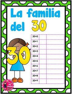 Decimos que dos o más números, con el mismo número de dígitos, son miembros de la misma familia, cuando dos de dichos números tienen al menos un dígito común. Por … Decimal, Kids And Parenting, Worksheets, Classroom, Education, Spanish, Cartoon, Inspired, Google