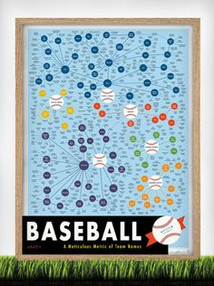 """""""A Meticulous Metric of Baseball Team Names"""" """"The Insanely Great History of Apple"""" infographic poster by Pop Chart Lab"""