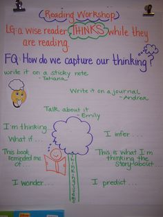The Accidental Teacher, Mom, Runner: More Anchor charts . . .