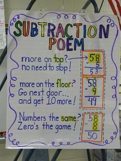 Subtraction Poem Anchor Chart Lots of 4th grade math anchor charts