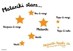 Matariki – The Maori New Year Early Childhood Centre, Early Childhood Education, Waitangi Day, Maori Patterns, Cross Tattoo For Men, Maori Designs, Preschool At Home, Preschool Crafts, Maori Art
