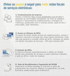NFSe é obrigatória para os prestadores de serviços