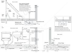basic basement toilet, shower, and sink plumbing layout