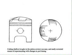 Bilderesultat for 2 stroke piston ramp Bicycle Engine Kit, Motorised Bike, Motorized Bicycle, Vespa, Engineering, Mopeds, Garage, David, Crown